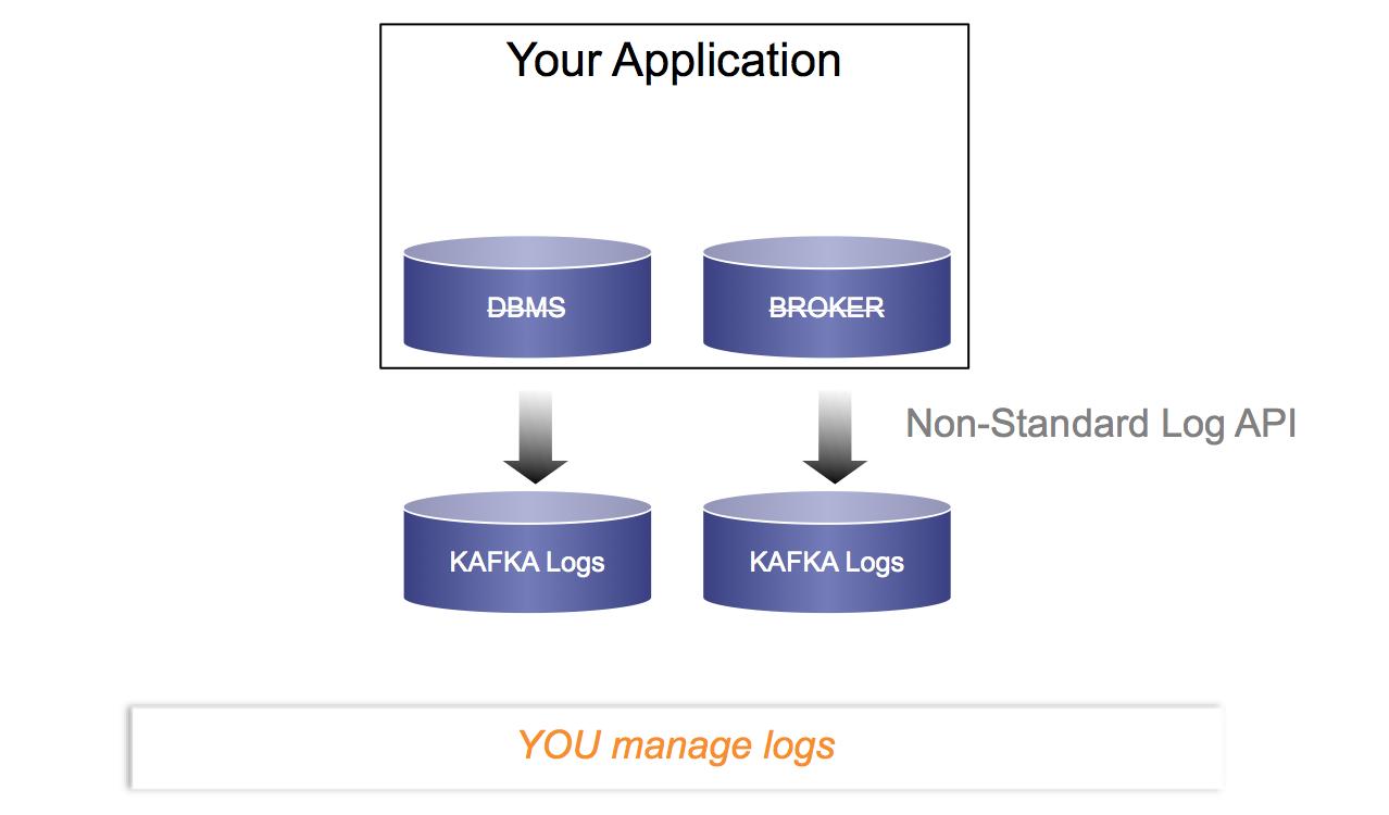 Review: Understanding Message Brokers - Kafka versus ActiveMQ - Atomikos