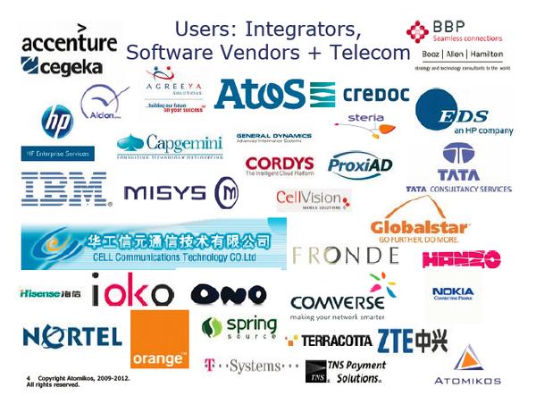 Atomikos Users ISV Telecom.png